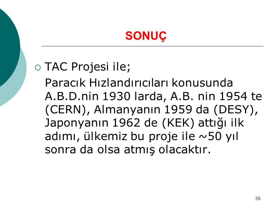 36 SONUÇ  TAC Projesi ile; Paracık Hızlandırıcıları konusunda A.B.D.nin 1930 larda, A.B. nin 1954 te (CERN), Almanyanın 1959 da (DESY), Japonyanın 19