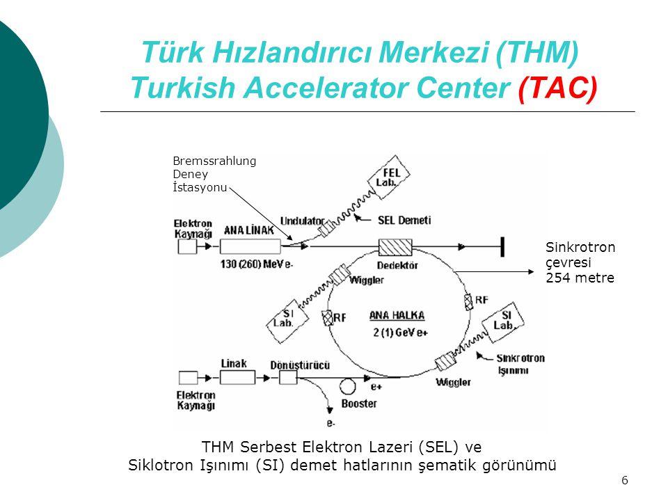 6 Türk Hızlandırıcı Merkezi (THM) Turkish Accelerator Center (TAC) THM Serbest Elektron Lazeri (SEL) ve Siklotron Işınımı (SI) demet hatlarının şemati