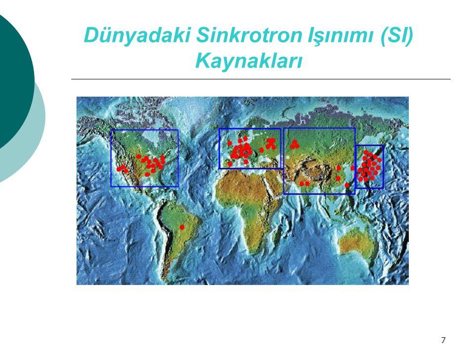 7 Dünyadaki Sinkrotron Işınımı (SI) Kaynakları