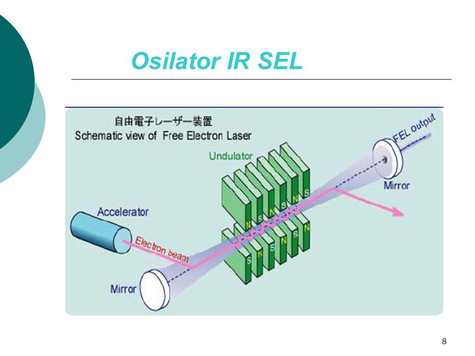 29 Molekül Analizleri o Matrix-Assisted Laser Desorption- İonization Mass Spectroscopy (MALDI-MS) tekniği ile büyük moleküllerin karakterizasyonu (protein molekülleri, 2,94 µm, IR-MALDI), o Biyolojik örneklerdeki ışınlama etkilerinin çalışılması (3-16 µm),