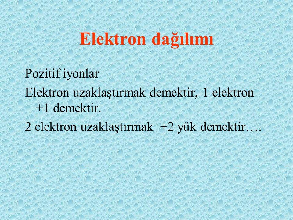 Elektron dağılımı Pozitif iyonlar Elektron uzaklaştırmak demektir, 1 elektron +1 demektir. 2 elektron uzaklaştırmak +2 yük demektir….