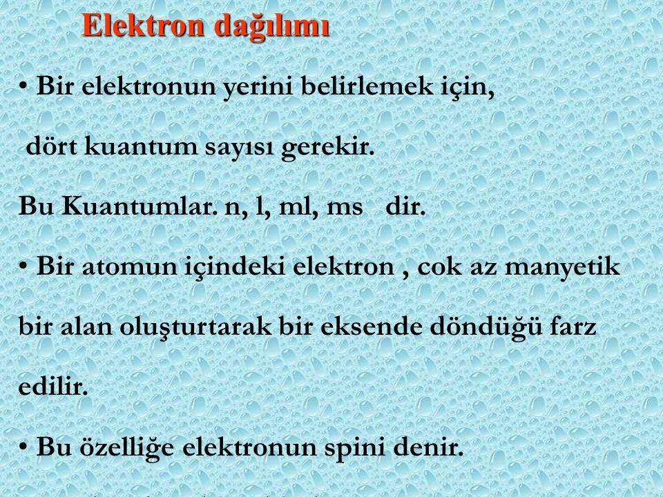 Elektron dağılımı Bir elektronun yerini belirlemek için, dört kuantum sayısı gerekir. Bu Kuantumlar. n, l, ml, ms dir. Bir atomun içindeki elektron, c
