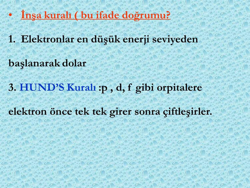 İnşa kuralı ( bu ifade doğrumu? 1.Elektronlar en düşük enerji seviyeden başlanarak dolar 3. HUND'S Kuralı :p, d, f gibi orpitalere elektron önce tek t