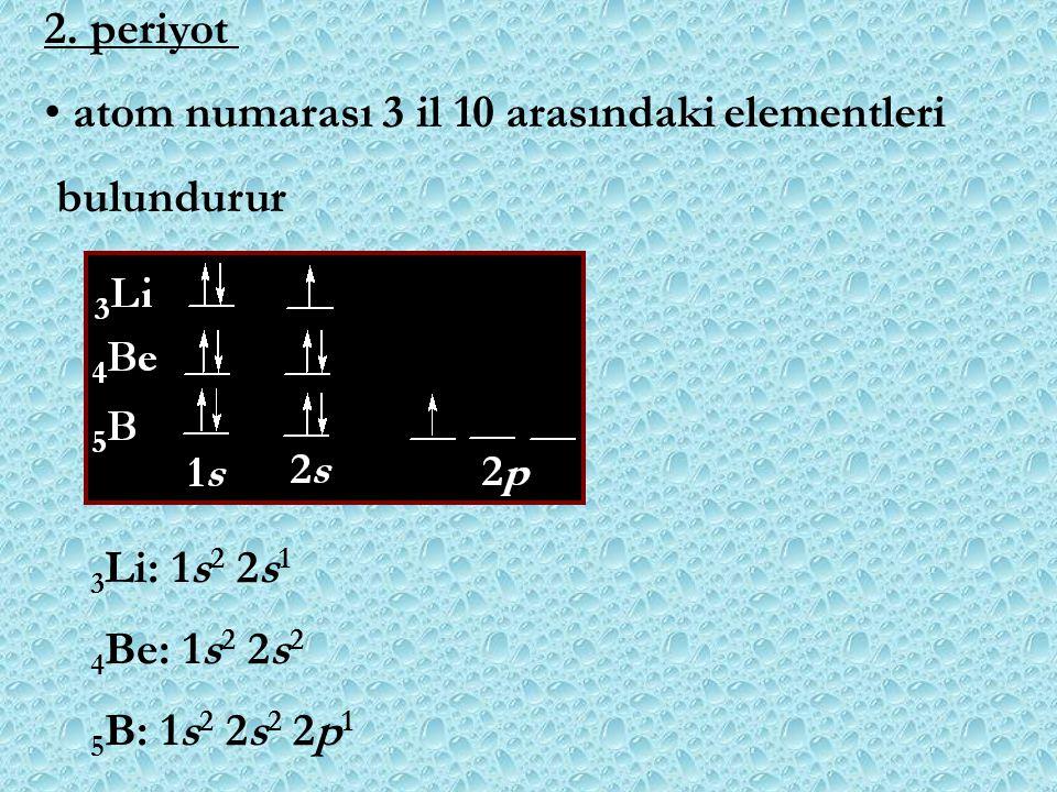 2. periyot atom numarası 3 il 10 arasındaki elementleri bulundurur 3 Li: 1s 2 2s 1 4 Be: 1s 2 2s 2 5 B: 1s 2 2s 2 2p 1