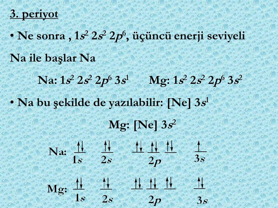 3. periyot Ne sonra, 1s 2 2s 2 2p 6, üçüncü enerji seviyeli Na ile başlar Na Na: 1s 2 2s 2 2p 6 3s 1 Mg: 1s 2 2s 2 2p 6 3s 2 Na bu şekilde de yazılabi