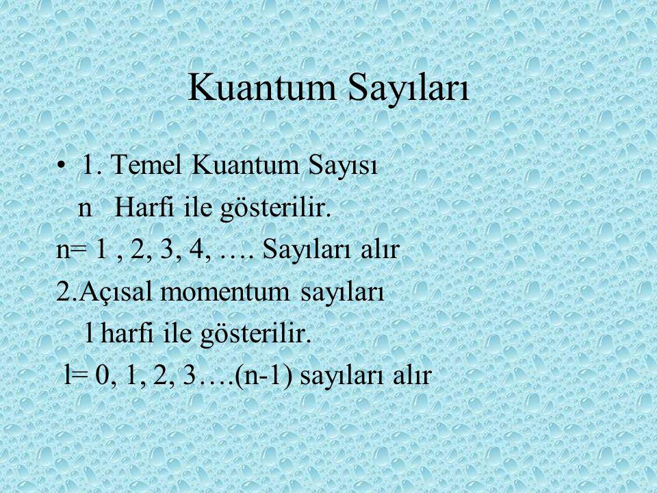 Kuantum Sayıları 1. Temel Kuantum Sayısı n Harfi ile gösterilir. n= 1, 2, 3, 4, …. Sayıları alır 2.Açısal momentum sayıları l harfi ile gösterilir. l=