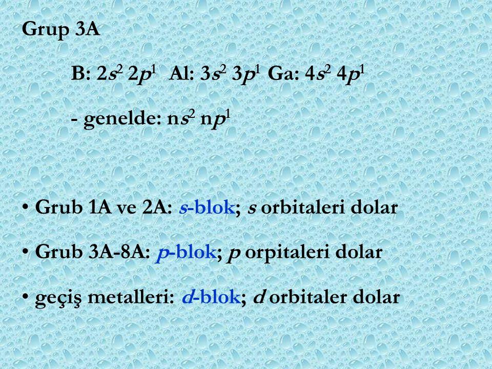 Grup 3A B: 2s 2 2p 1 Al: 3s 2 3p 1 Ga: 4s 2 4p 1 - genelde: ns 2 np 1 Grub 1A ve 2A: s-blok; s orbitaleri dolar Grub 3A-8A: p-blok; p orpitaleri dolar