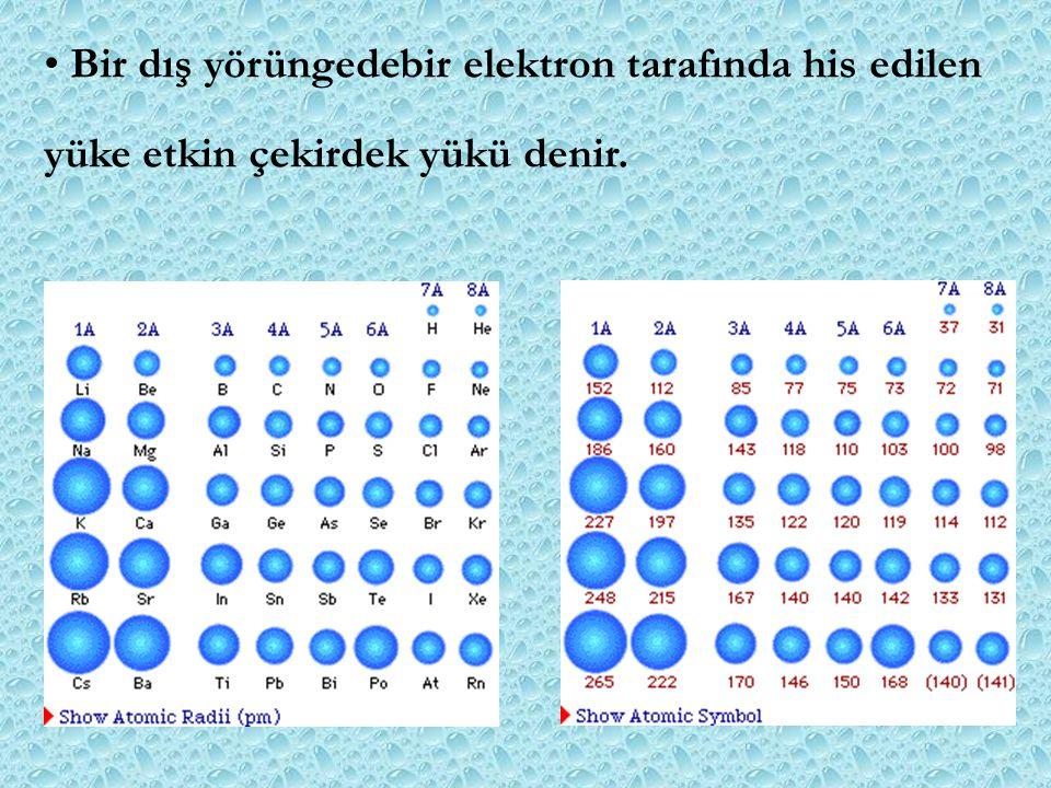 Bir dış yörüngedebir elektron tarafında his edilen yüke etkin çekirdek yükü denir.
