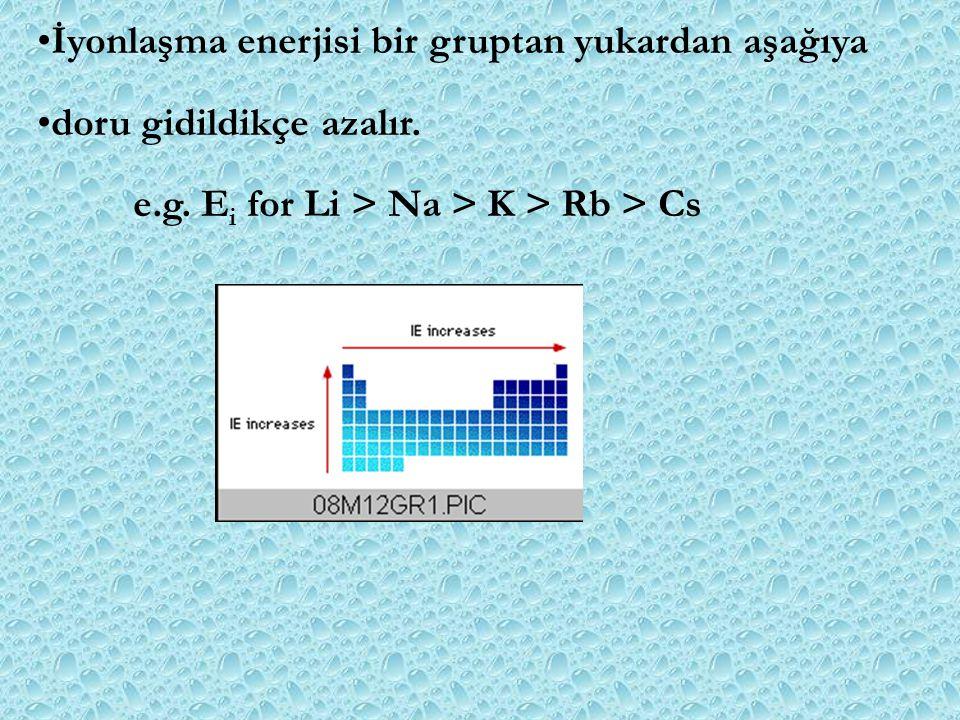 İyonlaşma enerjisi bir gruptan yukardan aşağıya doru gidildikçe azalır. e.g. E i for Li > Na > K > Rb > Cs