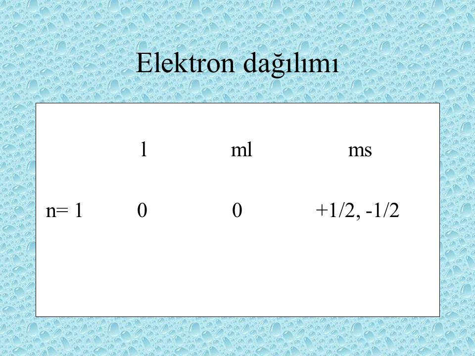Çok atomlu atomlar için ise Pauli ilkesi kullanılır.