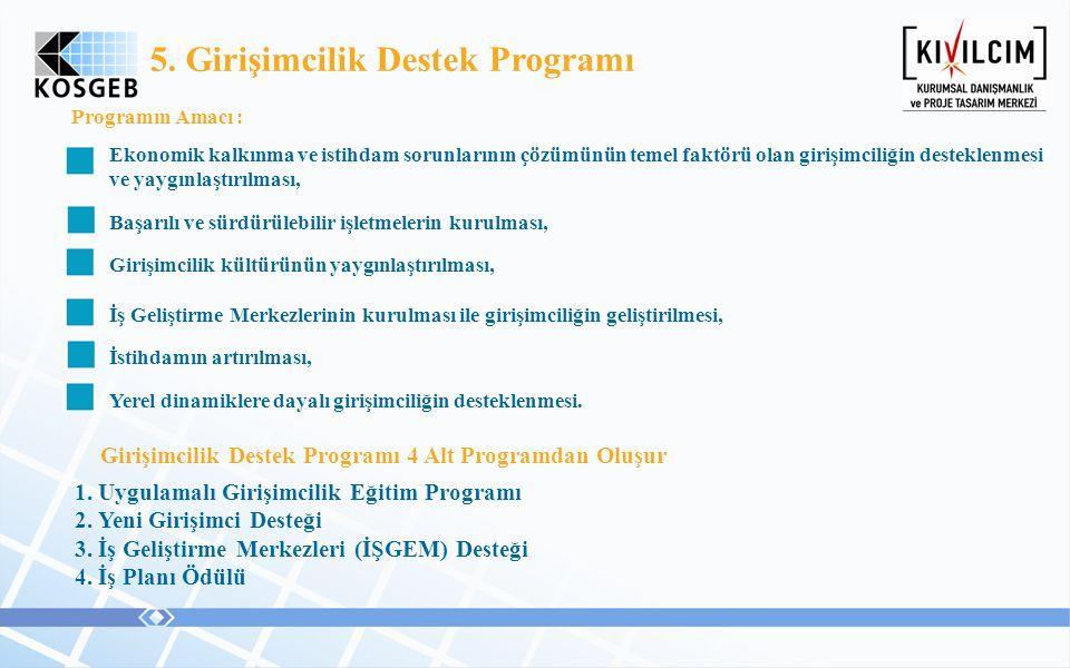5. Girişimcilik Destek Programı Programın Amacı : Ekonomik kalkınma ve istihdam sorunlarının çözümünün temel faktörü olan girişimciliğin desteklenmesi