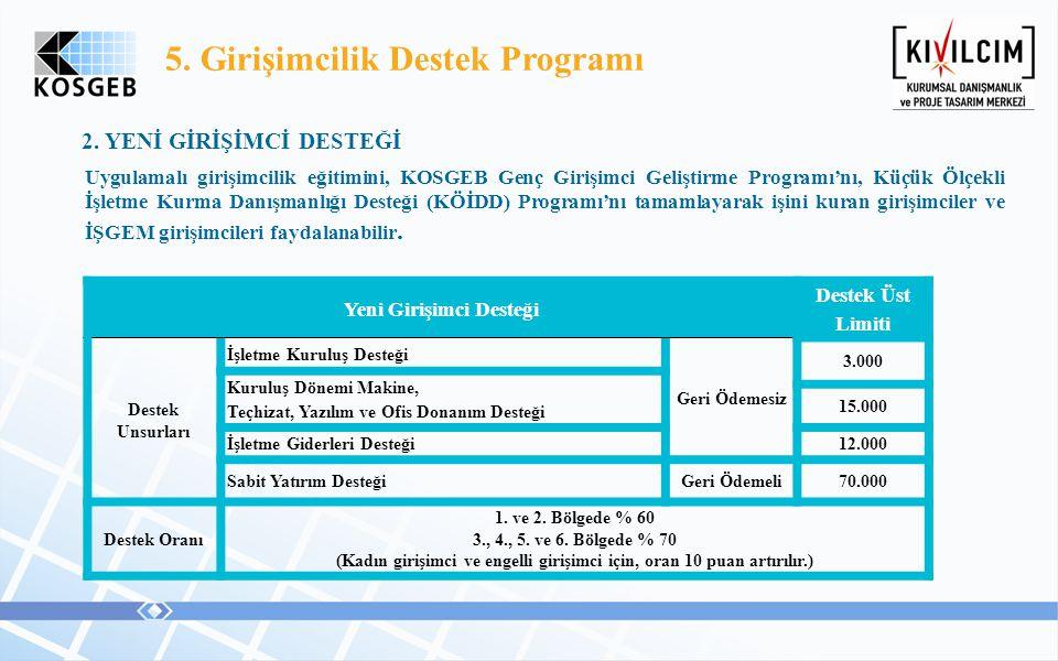 5.Girişimcilik Destek Programı 2.