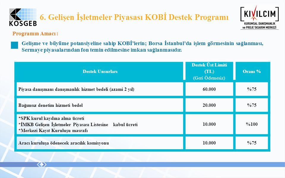 6. Gelişen İşletmeler Piyasası KOBİ Destek Programı Programın Amacı : Gelişme ve büyüme potansiyeline sahip KOBİ'lerin; Borsa İstanbul'da işlem görmes