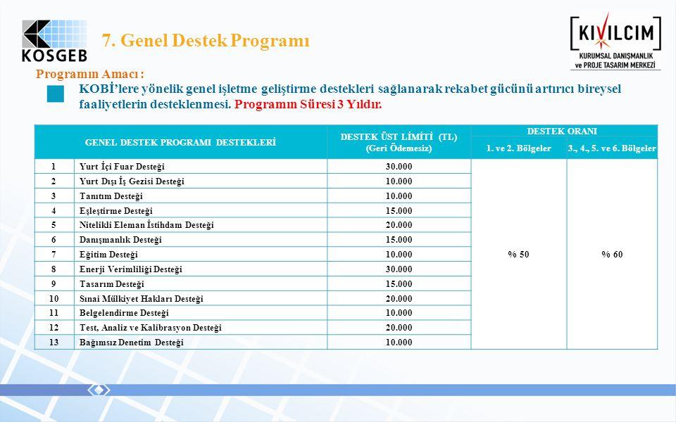 7. Genel Destek Programı Programın Amacı : KOBİ'lere yönelik genel işletme geliştirme destekleri sağlanarak rekabet gücünü artırıcı bireysel faaliyetl