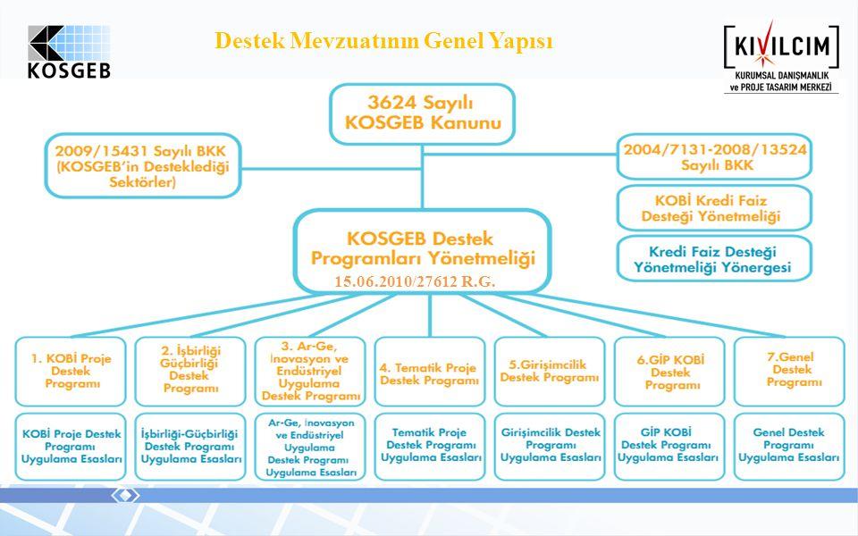 Destek Mevzuatının Genel Yapısı 15.06.2010/27612 R.G.