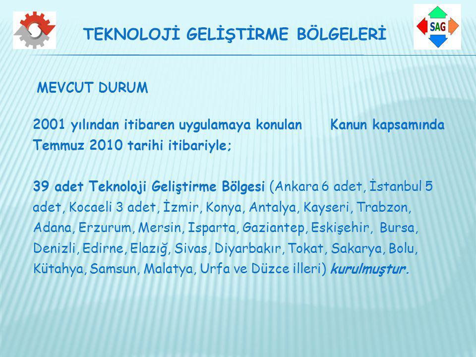 MEVCUT DURUM 2001 yılından itibaren uygulamaya konulan Kanun kapsamında Temmuz 2010 tarihi itibariyle; 39 adet Teknoloji Geliştirme Bölgesi (Ankara 6