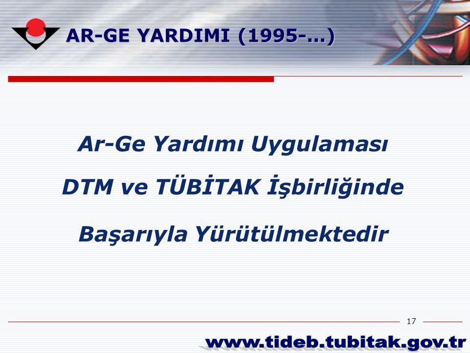 17 Ar-Ge Yardımı Uygulaması DTM ve TÜBİTAK İşbirliğinde Başarıyla Yürütülmektedir AR-GE YARDIMI (1995-...)