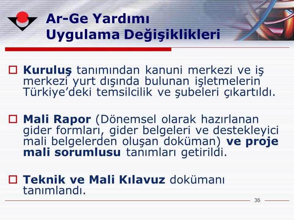 36 Ar-Ge Yardımı Uygulama Değişiklikleri  Kuruluş tanımından kanuni merkezi ve iş merkezi yurt dışında bulunan işletmelerin Türkiye'deki temsilcilik