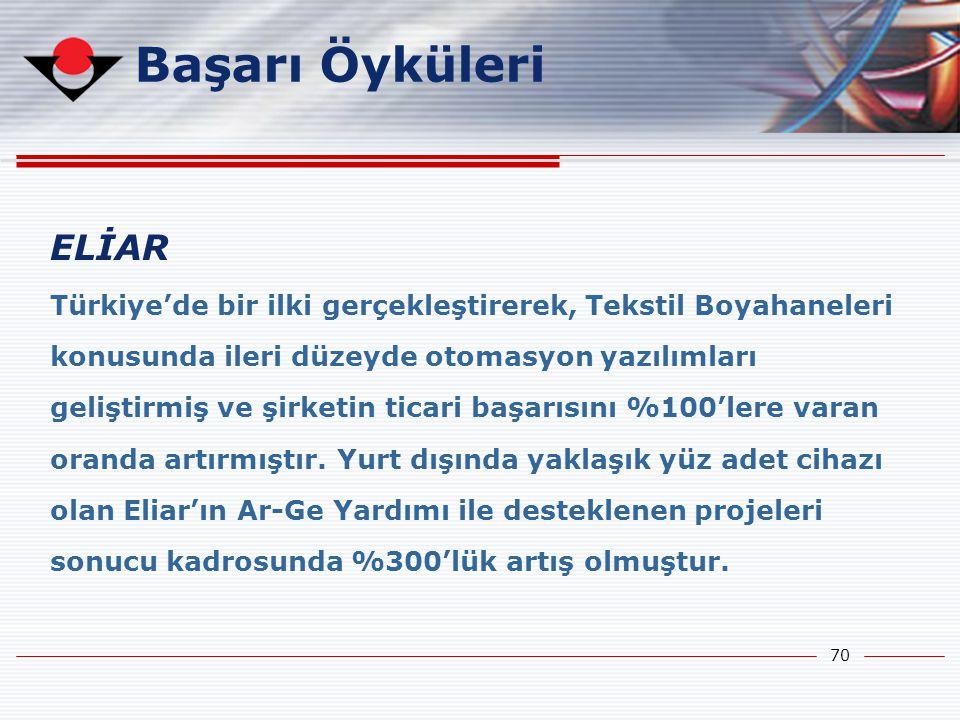 70 Başarı Öyküleri ELİAR Türkiye'de bir ilki gerçekleştirerek, Tekstil Boyahaneleri konusunda ileri düzeyde otomasyon yazılımları geliştirmiş ve şirke