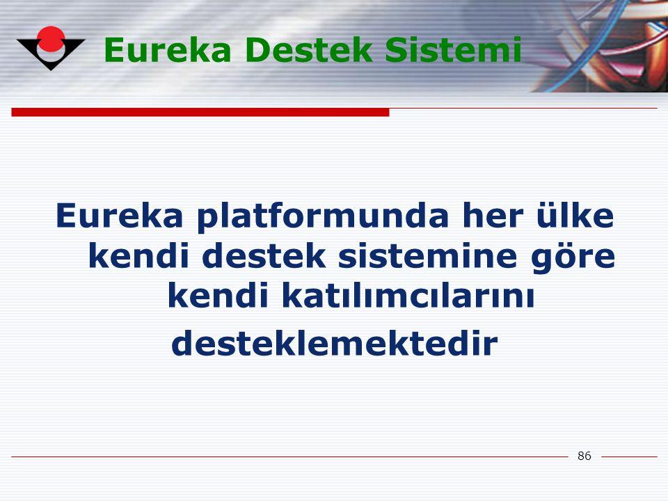 86 Eureka Destek Sistemi Eureka platformunda her ülke kendi destek sistemine göre kendi katılımcılarını desteklemektedir