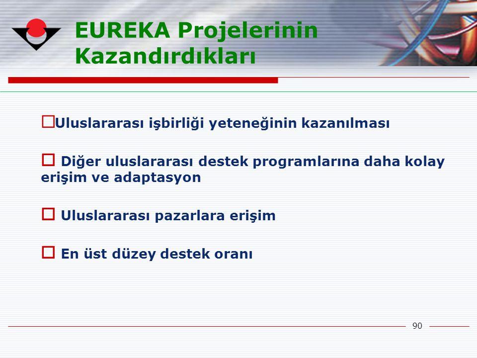 90 EUREKA Projelerinin Kazandırdıkları  Uluslararası işbirliği yeteneğinin kazanılması  Diğer uluslararası destek programlarına daha kolay erişim ve