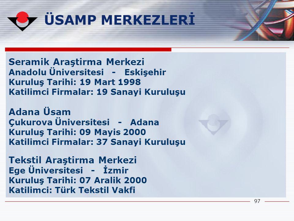 97 Seramik Araştirma Merkezi Anadolu Üniversitesi - Eskişehir Kuruluş Tarihi: 19 Mart 1998 Katilimci Firmalar: 19 Sanayi Kuruluşu Adana Üsam Çukurova