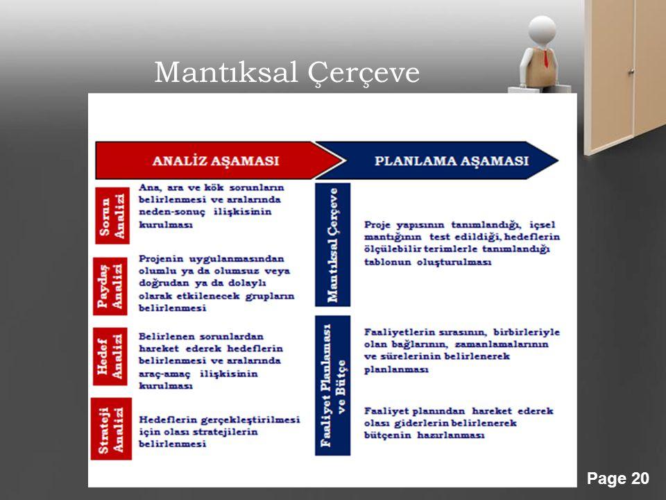 Powerpoint Templates Page 20 Mantıksal Çerçeve