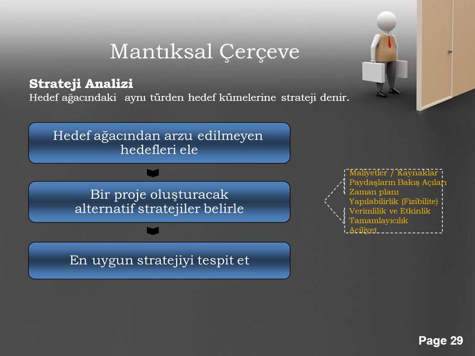 Powerpoint Templates Page 29 Mantıksal Çerçeve Strateji Analizi Hedef ağacındaki aynı türden hedef kümelerine strateji denir.