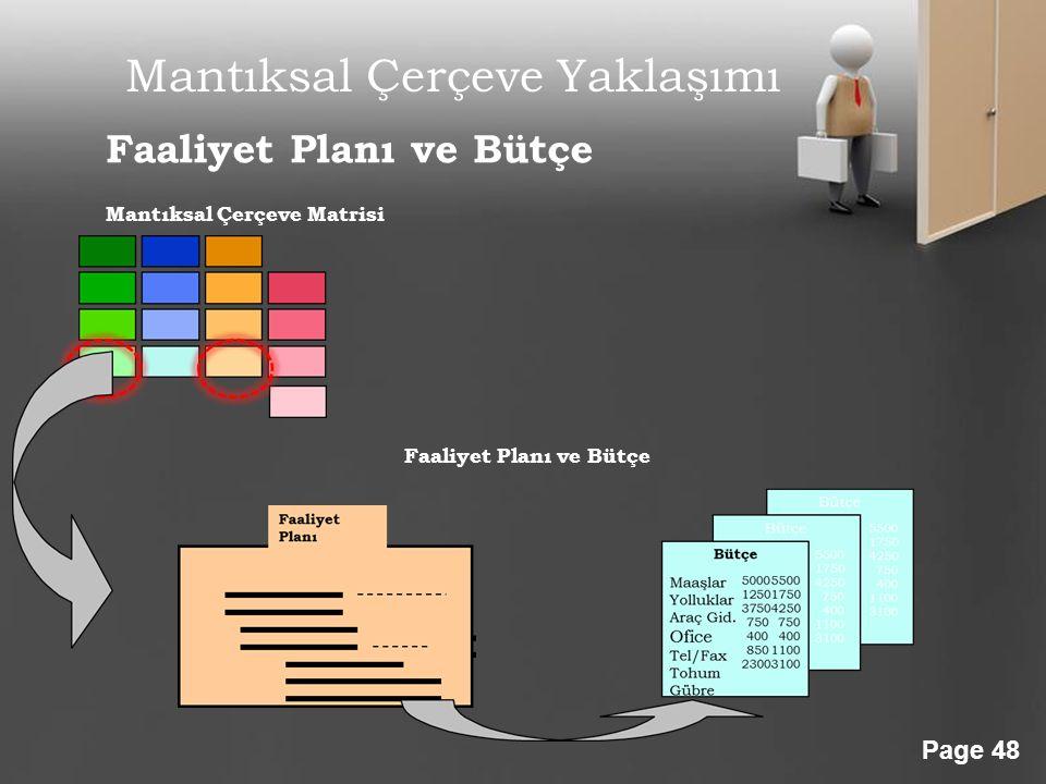 Powerpoint Templates Page 48 Mantıksal Çerçeve Yaklaşımı Faaliyet Planı ve Bütçe Mantıksal Çerçeve Matrisi Faaliyet Planı ve Bütçe