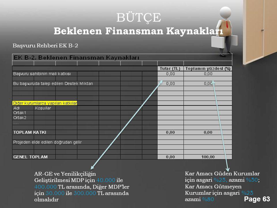 Powerpoint Templates Page 63 BÜTÇE Beklenen Finansman Kaynakları Başvuru Rehberi EK B-2 AR-GE ve Yenilikçiliğin Geliştirilmesi MDP için 40.000 ile 400