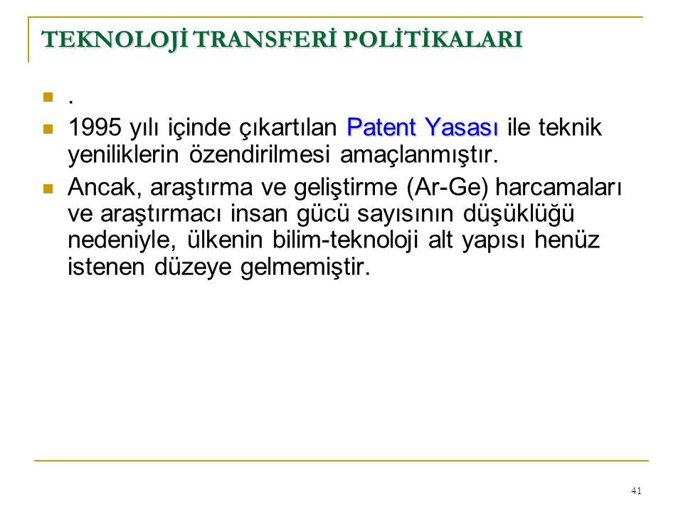 41 TEKNOLOJİ TRANSFERİ POLİTİKALARI. Patent Yasası 1995 yılı içinde çıkartılan Patent Yasası ile teknik yeniliklerin özendirilmesi amaçlanmıştır. Anca