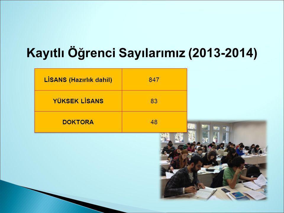 Kayıtlı Öğrenci Sayılarımız (2013-2014)