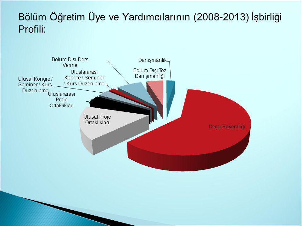 Bölüm Öğretim Üye ve Yardımcılarının (2008-2013) İşbirliği Profili: