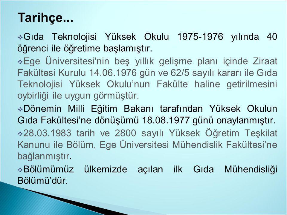  Gıda Teknolojisi Yüksek Okulu 1975-1976 yılında 40 öğrenci ile öğretime başlamıştır.