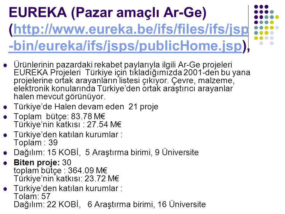 EUREKA (Pazar amaçlı Ar-Ge) (http://www.eureka.be/ifs/files/ifs/jsp -bin/eureka/ifs/jsps/publicHome.jsp),http://www.eureka.be/ifs/files/ifs/jsp -bin/e