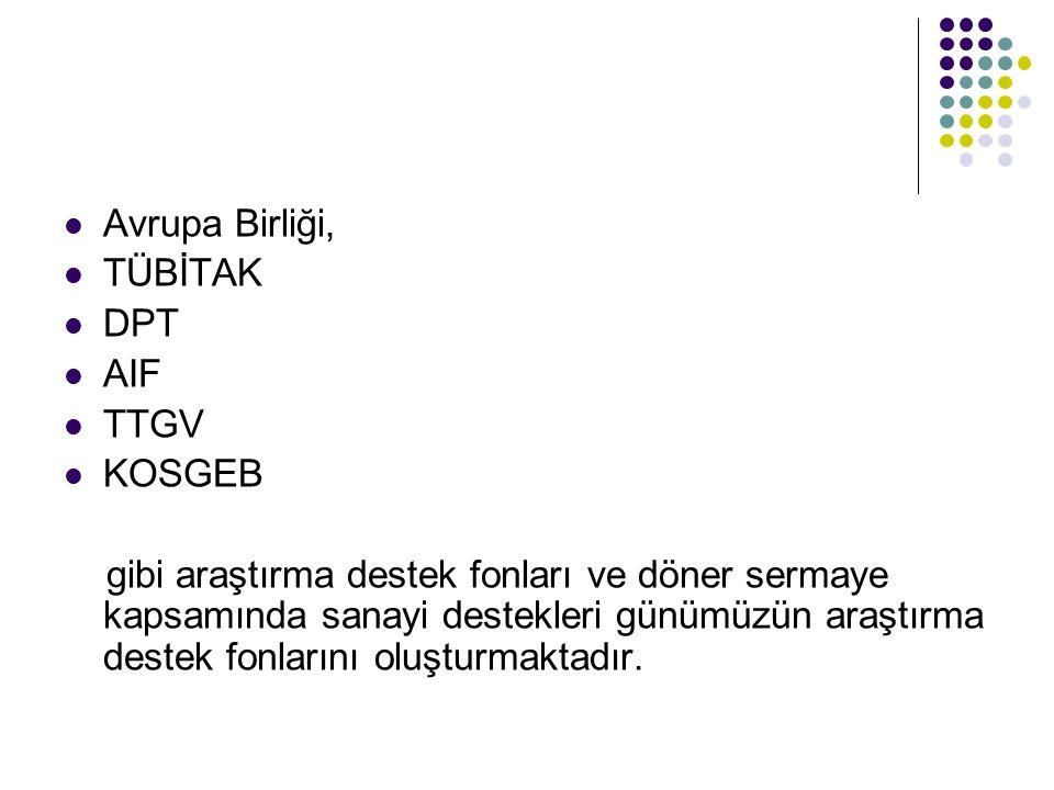 TOPRAK YÖNETİMİ ARAŞTIRMA PROGRAMLARI Türkiye Topraklarının Verimliliği Tarım İçin Toprağın Sürdürülebilirliği Tarımsal Üretime Mikro Besin Elementlerinin Etkisi Azotun Doğal Fiksasyonu Türkiye'nin Toprak Kaynaklarının Envanteri Araştırmalar İçin Ekonomik Toprak Analizleri YATIRIM YÖNETİMİ ARAŞTIRMA PROGRAMLARI Tarımsal Yatırım Projelerinin Yararı Arazi Toplulaştırma Yatırımları Araştırmada Yatırımlar Tarımsal Yatırımlarda Girdi Optimizasyonu Tarımsal Kalkınmada Sosyo-Ekonomik Sorunlar Kırsal Alandaki Toplumlar İçin Mali Modeller