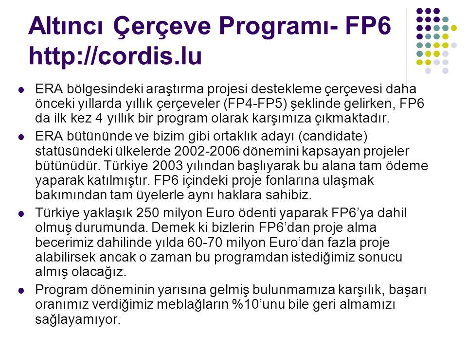 Altıncı Çerçeve Programı- FP6 http://cordis.lu ERA bölgesindeki araştırma projesi destekleme çerçevesi daha önceki yıllarda yıllık çerçeveler (FP4-FP5