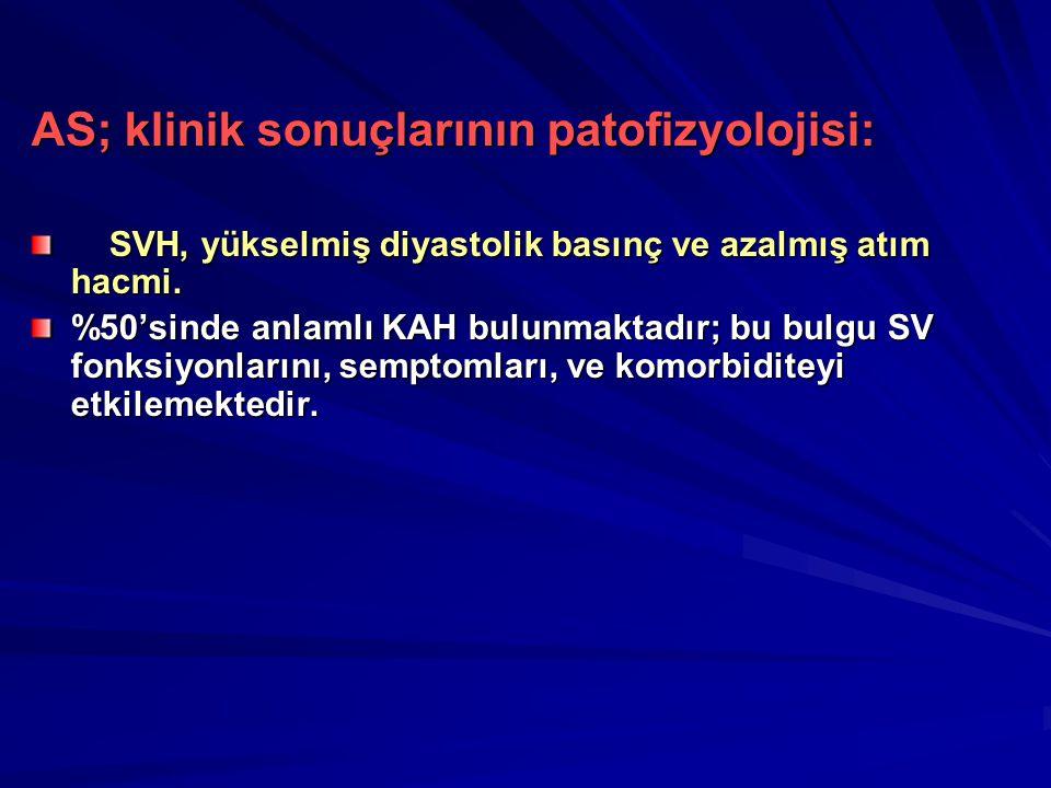 AS; klinik sonuçlarının patofizyolojisi: SVH, yükselmiş diyastolik basınç ve azalmış atım hacmi. SVH, yükselmiş diyastolik basınç ve azalmış atım hacm