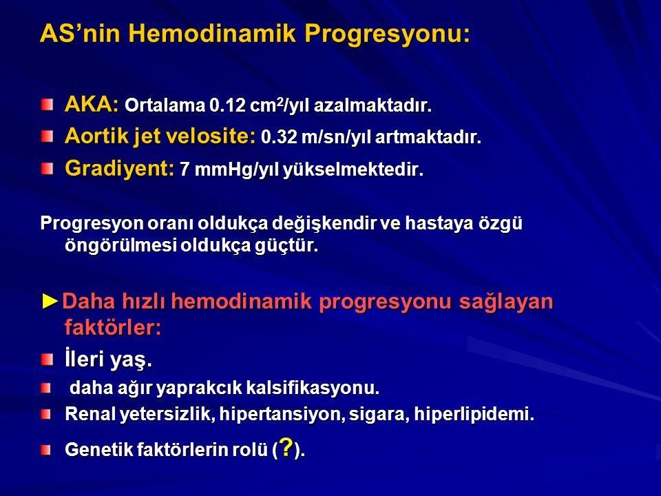 AS'nin Hemodinamik Progresyonu: AKA: Ortalama 0.12 cm 2 /yıl azalmaktadır. Aortik jet velosite: 0.32 m/sn/yıl artmaktadır. Gradiyent: 7 mmHg/yıl yükse