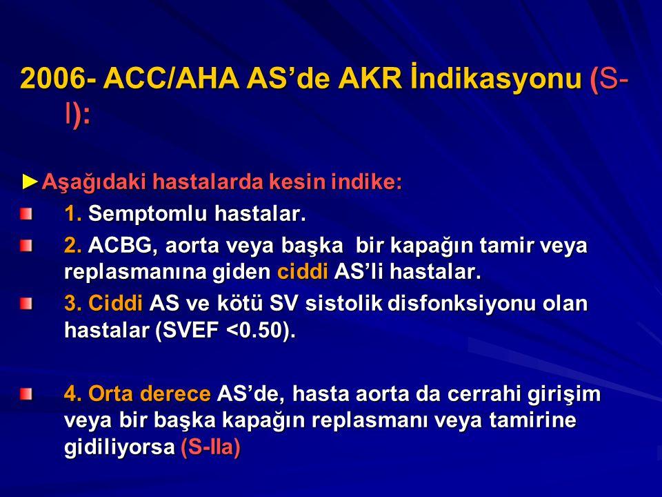 2006- ACC/AHA AS'de AKR İndikasyonu (S- I): ►Aşağıdaki hastalarda kesin indike: 1. Semptomlu hastalar. 2. ACBG, aorta veya başka bir kapağın tamir vey