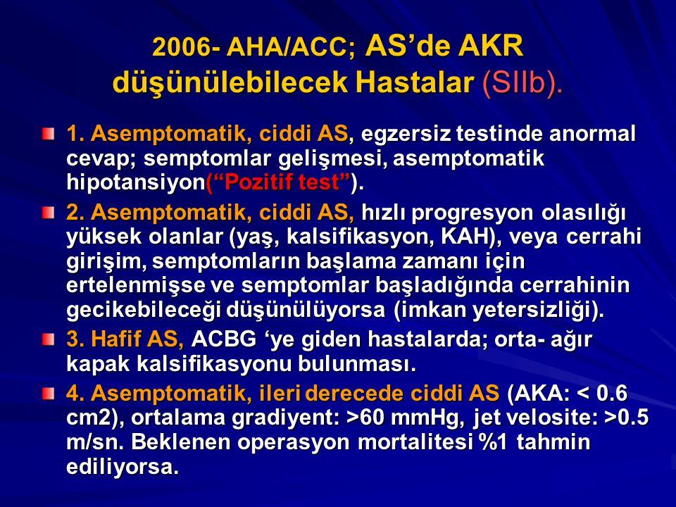 2006- AHA/ACC; AS'de AKR düşünülebilecek Hastalar (SIIb). 1. Asemptomatik, ciddi AS, egzersiz testinde anormal cevap; semptomlar gelişmesi, asemptomat