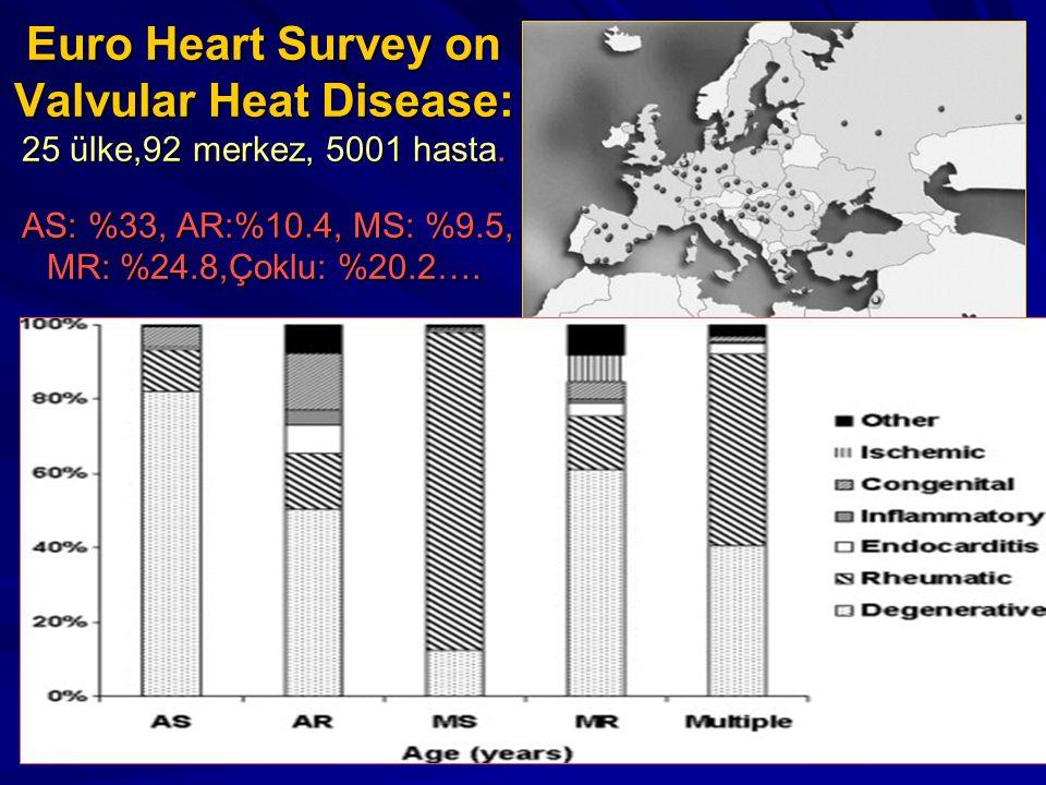 Euro Heart Survey on Valvular Heat Disease: 25 ülke,92 merkez, 5001 hasta. AS: %33, AR:%10.4, MS: %9.5, MR: %24.8,Çoklu: %20.2….