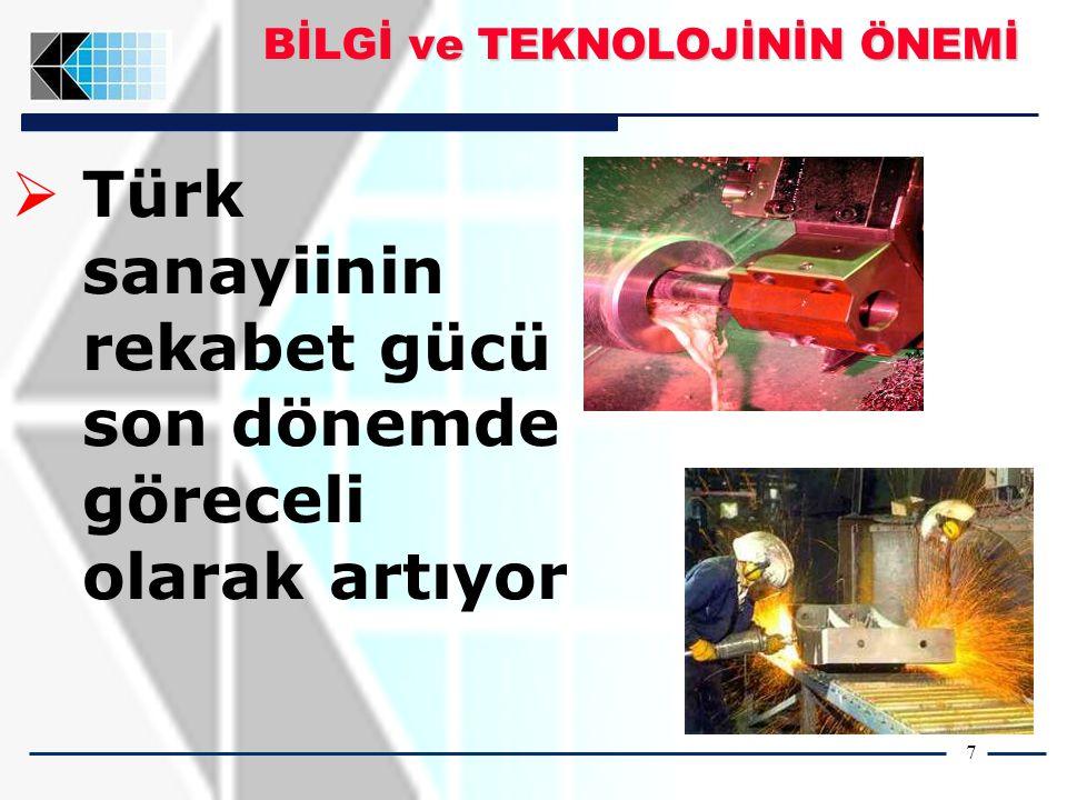 7 BİLGİ ve TEKNOLOJİNİN ÖNEMİ   Türk sanayiinin rekabet gücü son dönemde göreceli olarak artıyor
