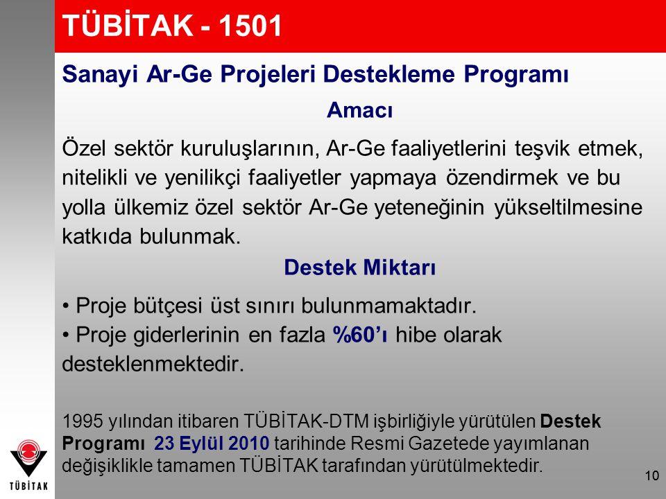 TÜBİTAK - 1501 Sanayi Ar-Ge Projeleri Destekleme Programı Amacı Özel sektör kuruluşlarının, Ar-Ge faaliyetlerini teşvik etmek, nitelikli ve yenilikçi