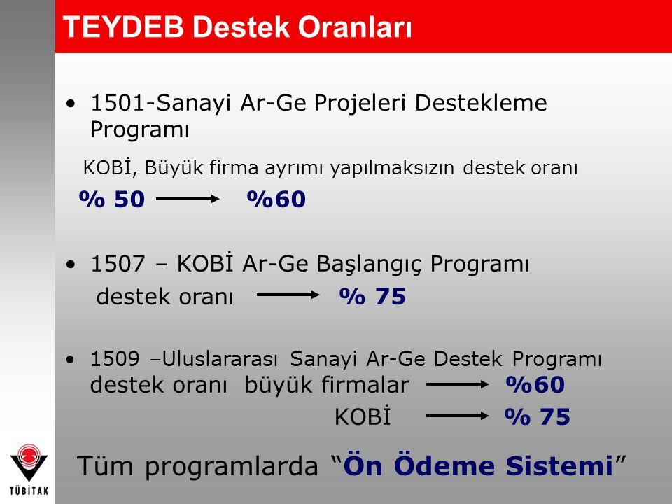 1501-Sanayi Ar-Ge Projeleri Destekleme Programı KOBİ, Büyük firma ayrımı yapılmaksızın destek oranı % 50 %60 1507 – KOBİ Ar-Ge Başlangıç Programı dest