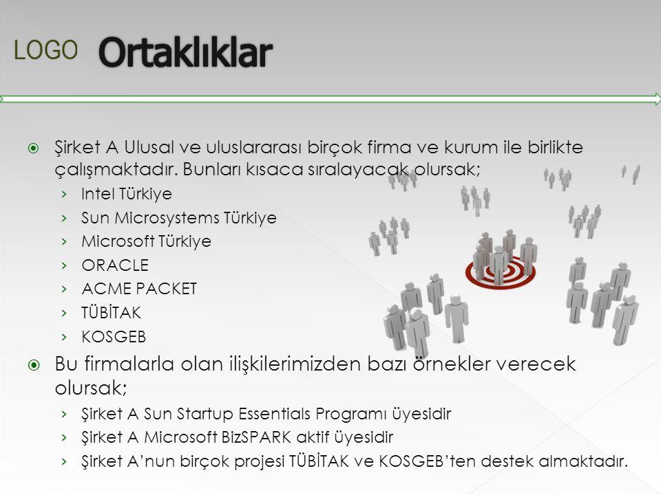  Şirket A Ulusal ve uluslararası birçok firma ve kurum ile birlikte çalışmaktadır. Bunları kısaca sıralayacak olursak; › Intel Türkiye › Sun Microsys