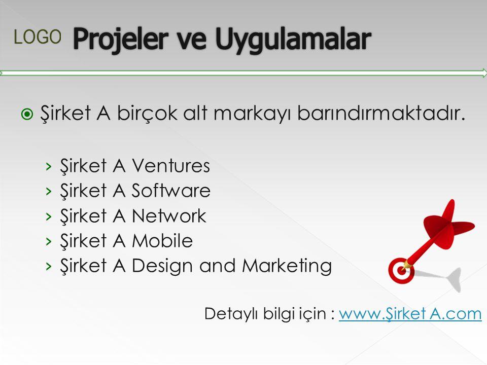 Şirket A birçok alt markayı barındırmaktadır. › Şirket A Ventures › Şirket A Software › Şirket A Network › Şirket A Mobile › Şirket A Design and Mar