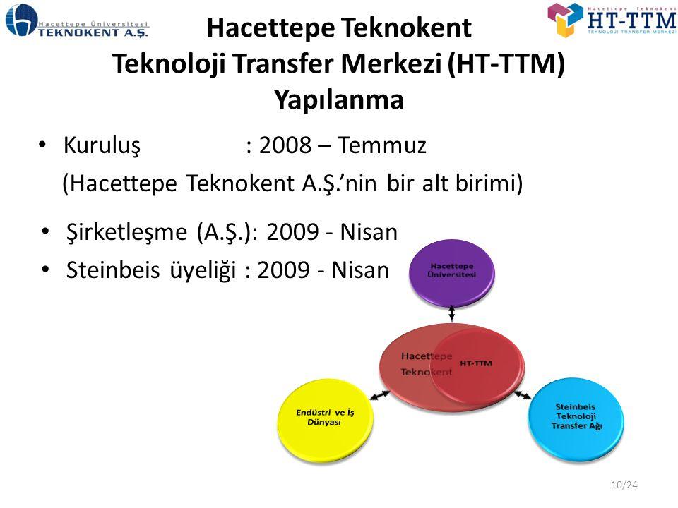 Hacettepe Teknokent Teknoloji Transfer Merkezi (HT-TTM) Yapılanma Şirketleşme (A.Ş.): 2009 - Nisan Steinbeis üyeliği : 2009 - Nisan Kuruluş : 2008 – T
