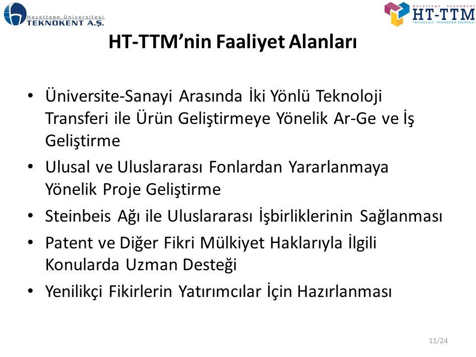 HT-TTM'nin Faaliyet Alanları Üniversite-Sanayi Arasında İki Yönlü Teknoloji Transferi ile Ürün Geliştirmeye Yönelik Ar-Ge ve İş Geliştirme Ulusal ve U