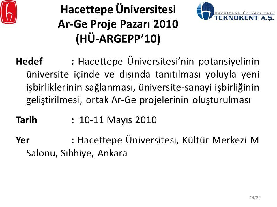 Hacettepe Üniversitesi Ar-Ge Proje Pazarı 2010 (HÜ-ARGEPP'10) Hedef: Hacettepe Üniversitesi'nin potansiyelinin üniversite içinde ve dışında tanıtılmas